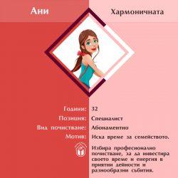 Ани - Хармоничната